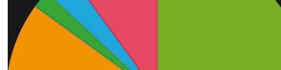 image de la maxi-verte